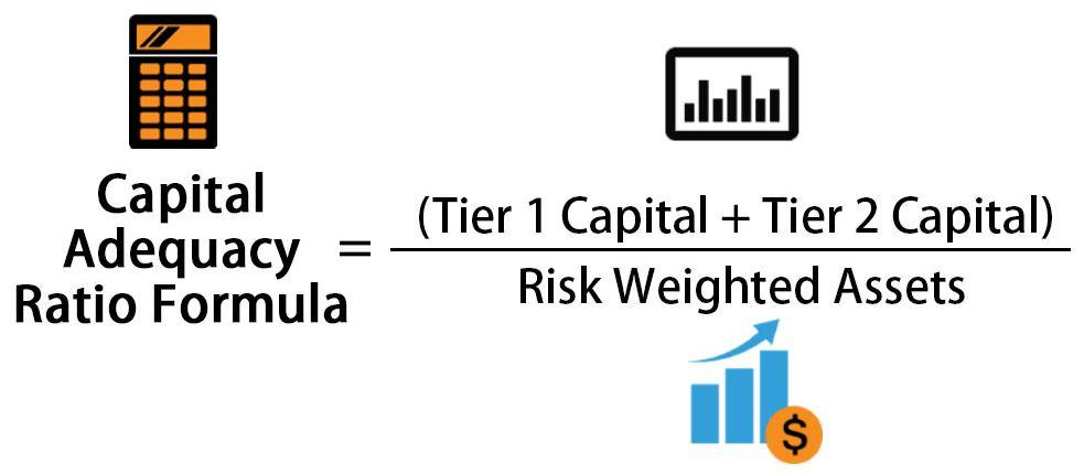 Capital-Adequacy-Ratio-Formula