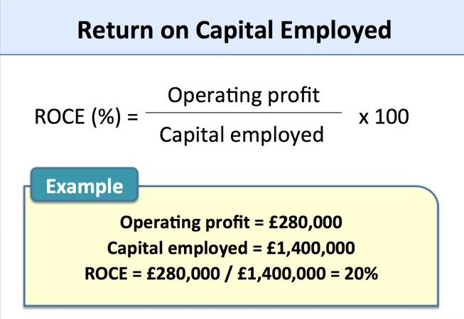 Return on Capital Employed: Everything that you should know about it