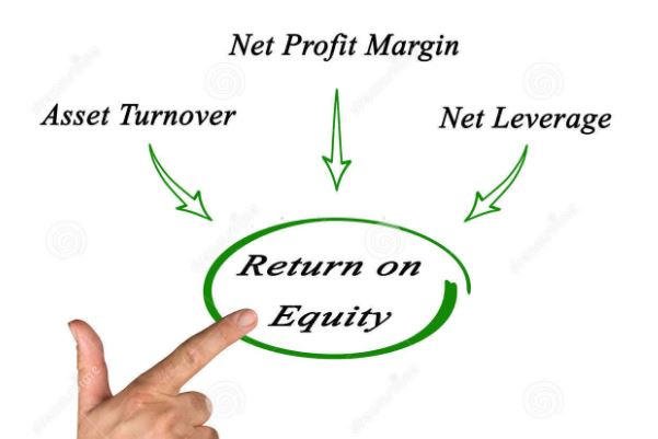Return on Equity: Know About its Formula and More