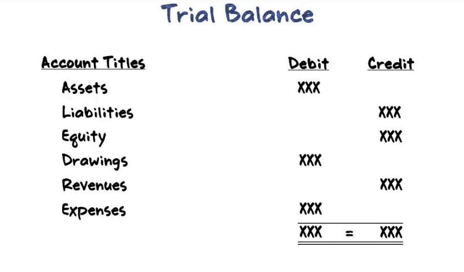 trial-balance-example