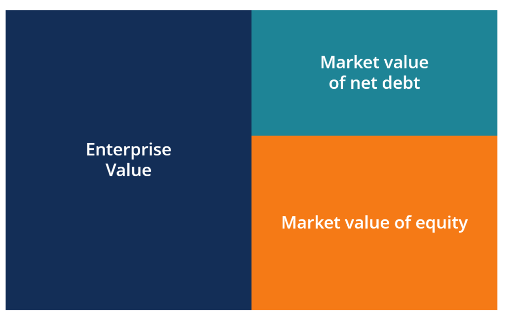 enterprise-value